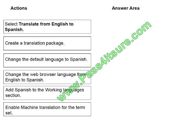 pass4itsure ms-300 exam question q11
