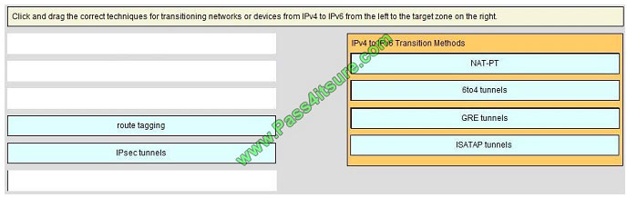 pass4itsure 300-101 exam question q12-1
