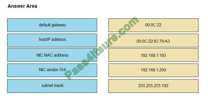 Pass4itsure 200-301 exam questions-q13-2