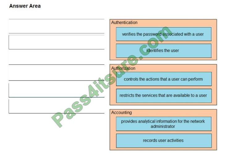 Pass4itsure 200-301 exam questions-q7-2