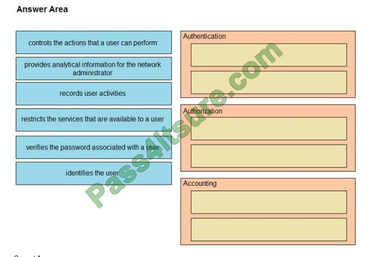 Pass4itsure 200-301 exam questions-q7