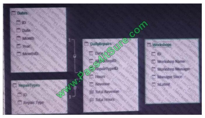 Pass4itsure 70-779 exam questions-q11-2
