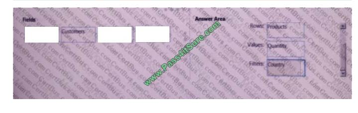 Pass4itsure 70-779 exam questions-q2-4