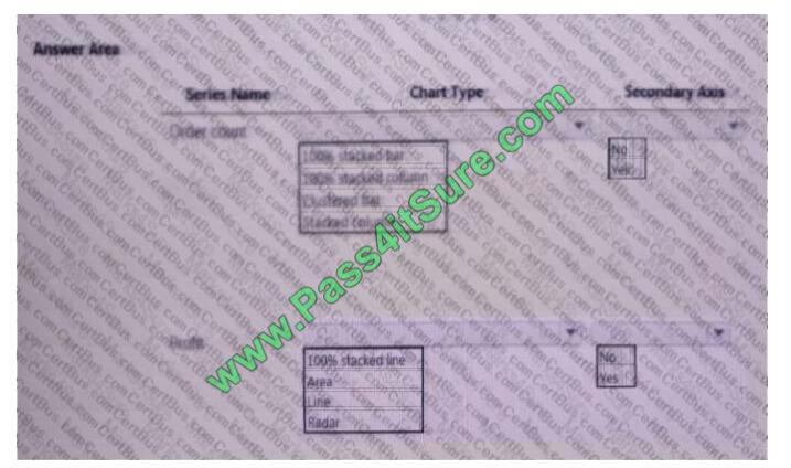 Pass4itsure 70-779 exam questions-q5-2