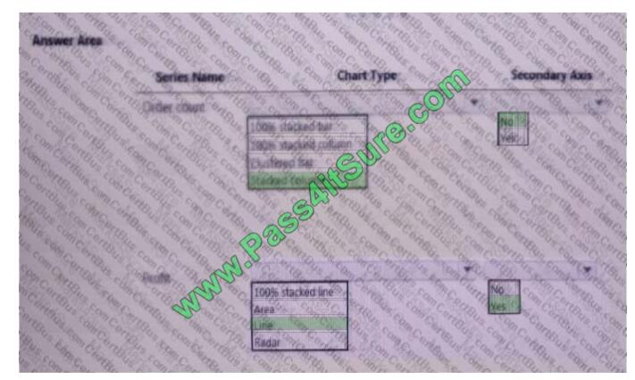 Pass4itsure 70-779 exam questions-q5-3