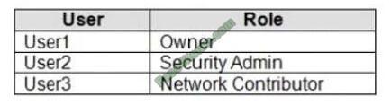 Pass4itsure AZ-103 exam questions-q9